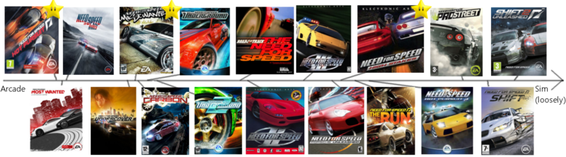 File:NeedForSpeed Ranking.png